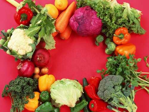 диета против целлюлита основные рекомендации