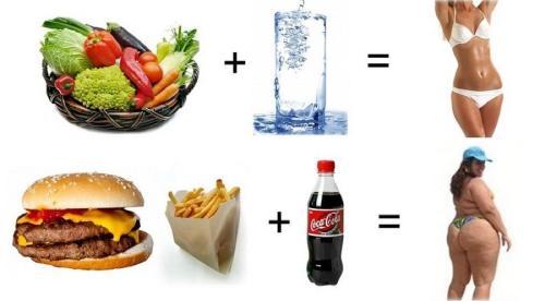 похудеть без силы воли