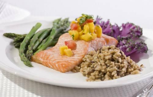 диета для похудения белковая