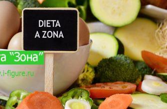 диета зона