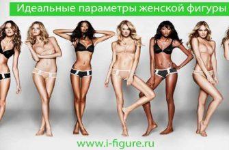 идеал женской фигуры