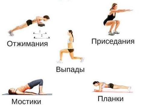 круговая тренировка для женщин