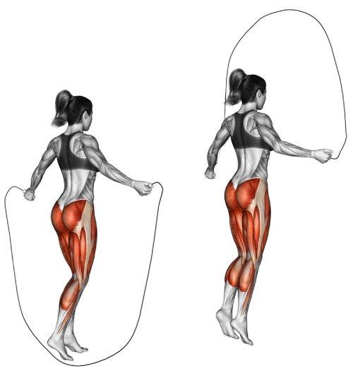 мышцы, работающие при прыжках
