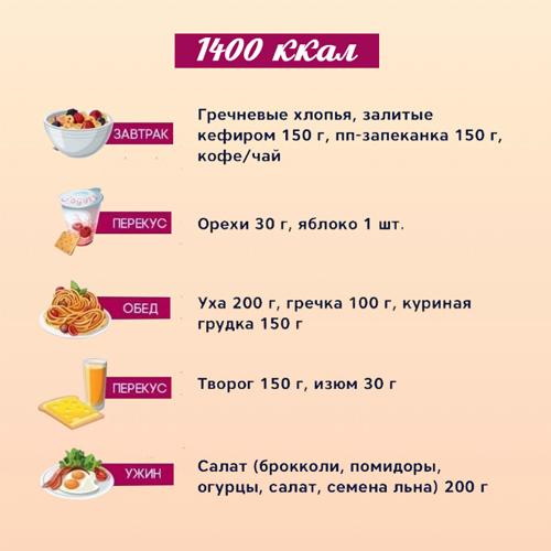 пп как начать правильное питание для похудения 3