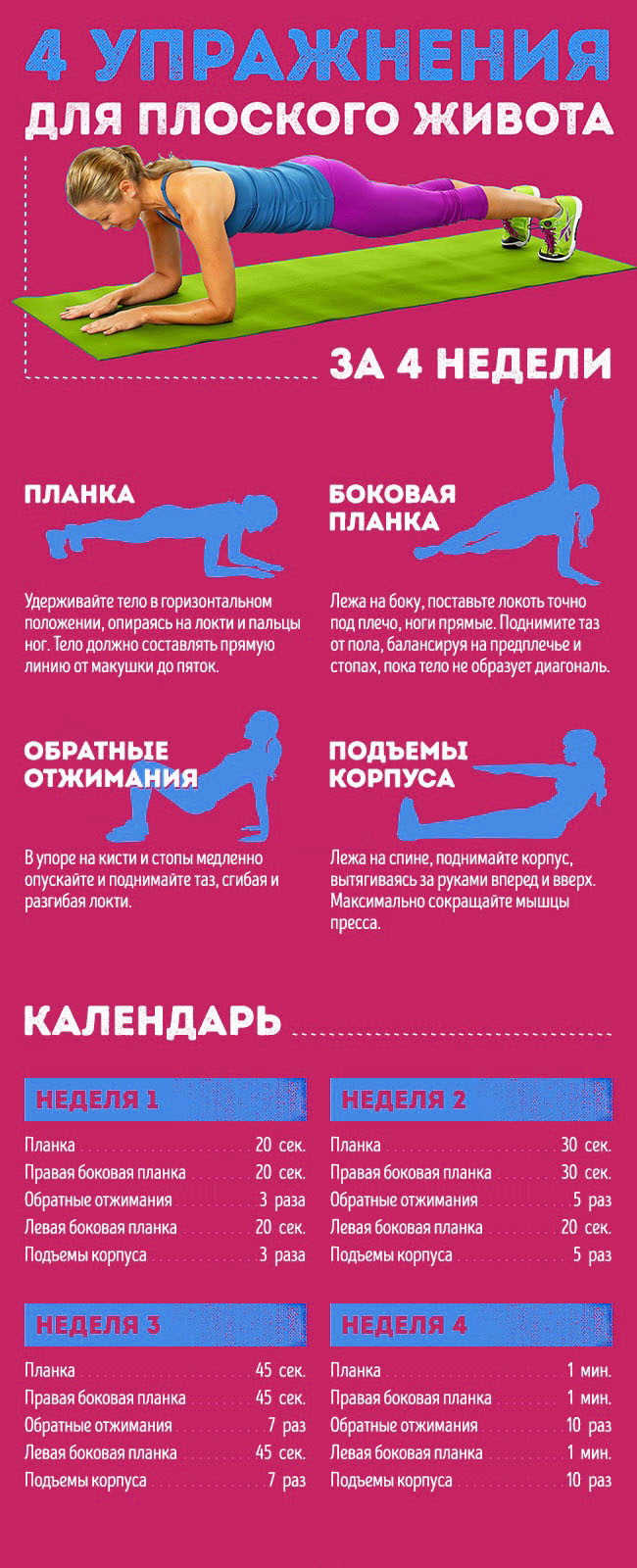 комплекс упражнений как убрать живот и бока женщине