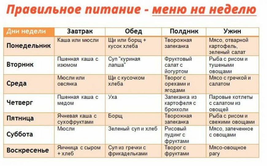 меню разионального здорового питания