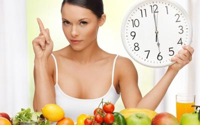 интервальное голодание меню для женщин